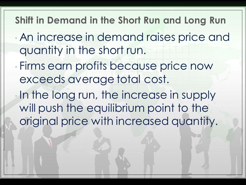 Shift in Demand in the Short Run and Long Run