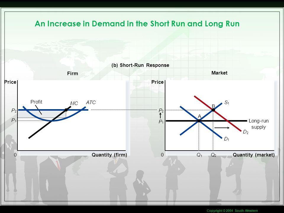 An Increase in Demand in the Short Run and Long Run