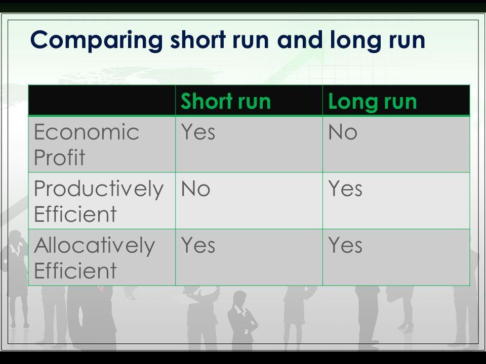 Comparing short run and long run