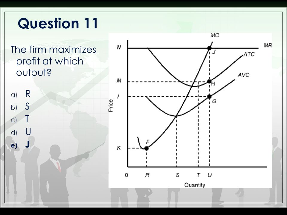 Question 11 The firm maximizes profit at which output R S T U J
