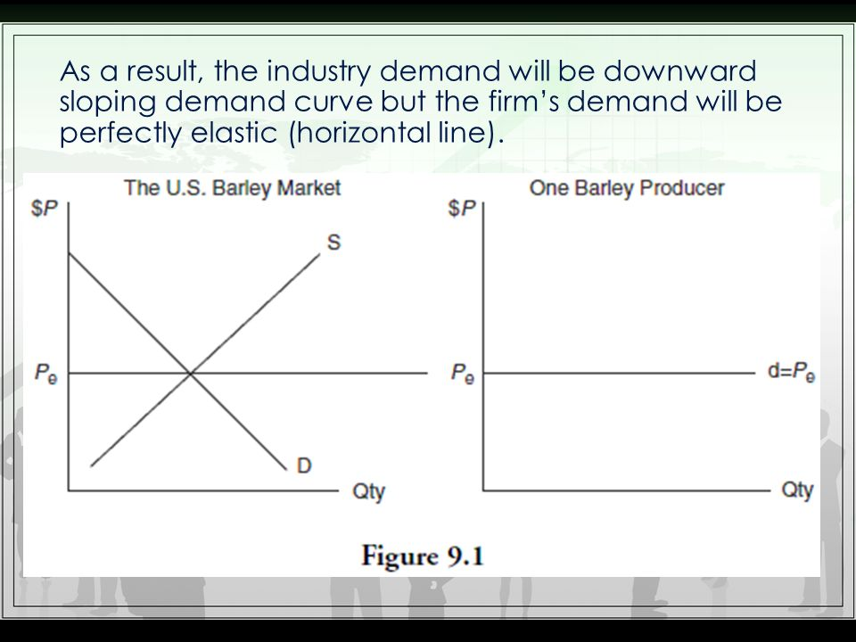 As a result, the industry demand will be downward sloping demand curve but the firm's demand will be perfectly elastic (horizontal line).