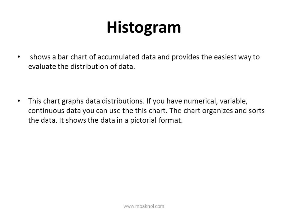 Histogram shows a bar chart of accumulated data and provides the easiest way to evaluate the distribution of data.