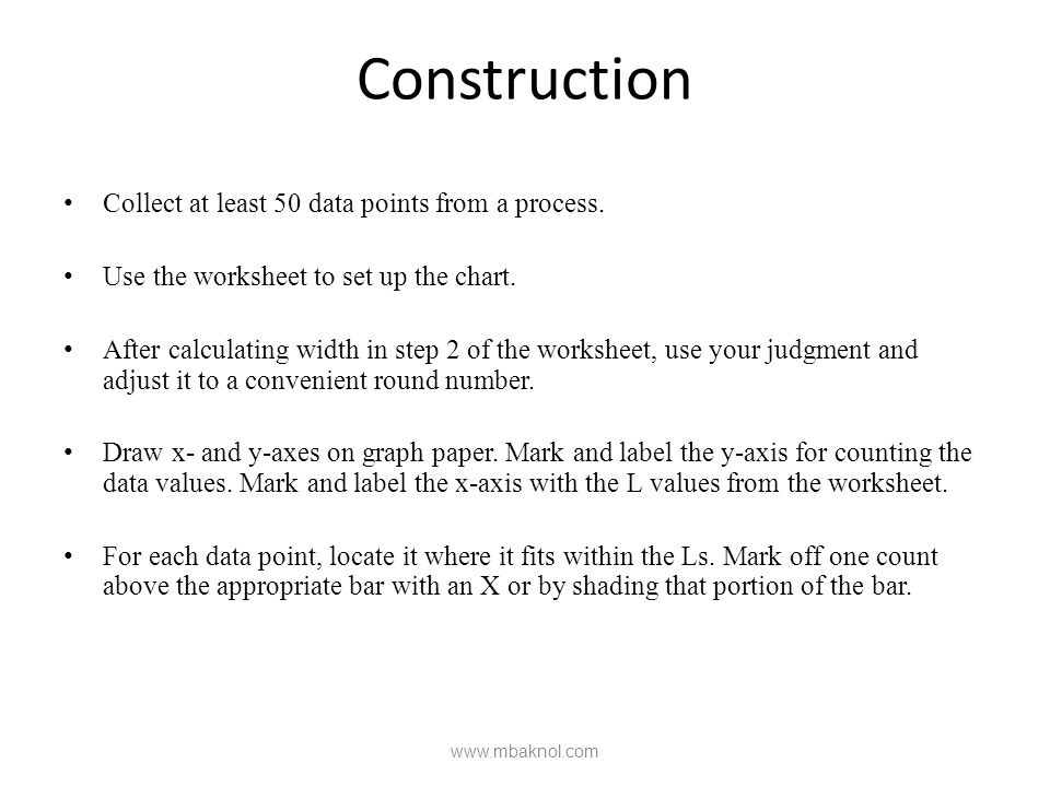 Construction Collect at least 50 data points from a process.