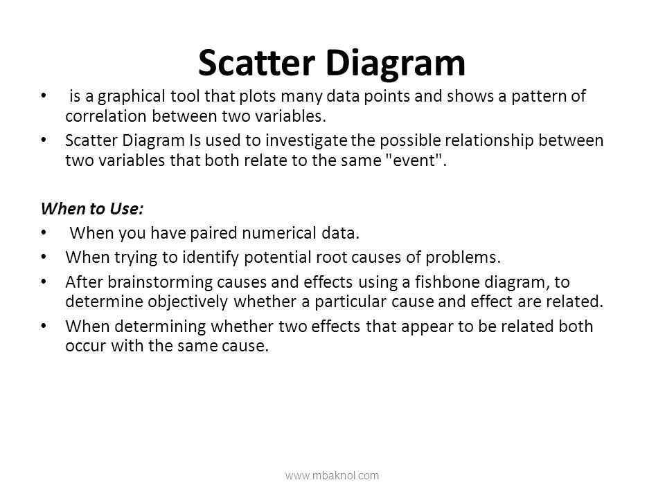 Scatter Diagram is a graphical tool that plots many data points and shows a pattern of correlation between two variables.