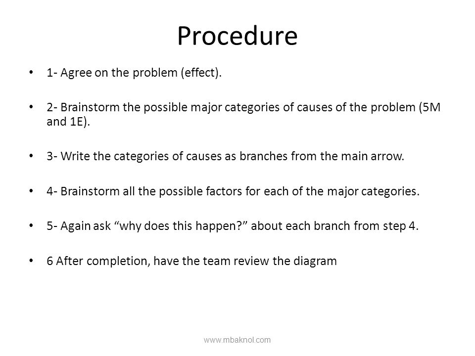Procedure 1- Agree on the problem (effect).