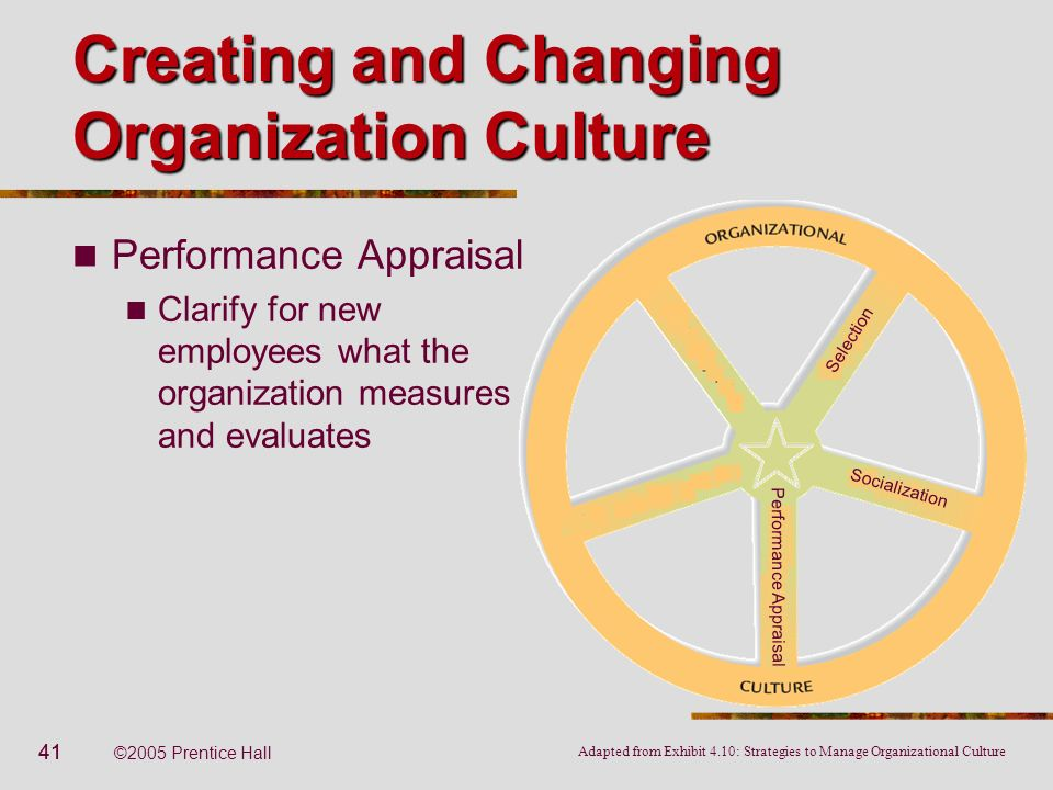 organization culture and change Editor's note: if you missed part 1, see new study: 96% think culture change is needed in their organization the bottom line from the booz & company culture study is this: 96 percent said culture change is needed.