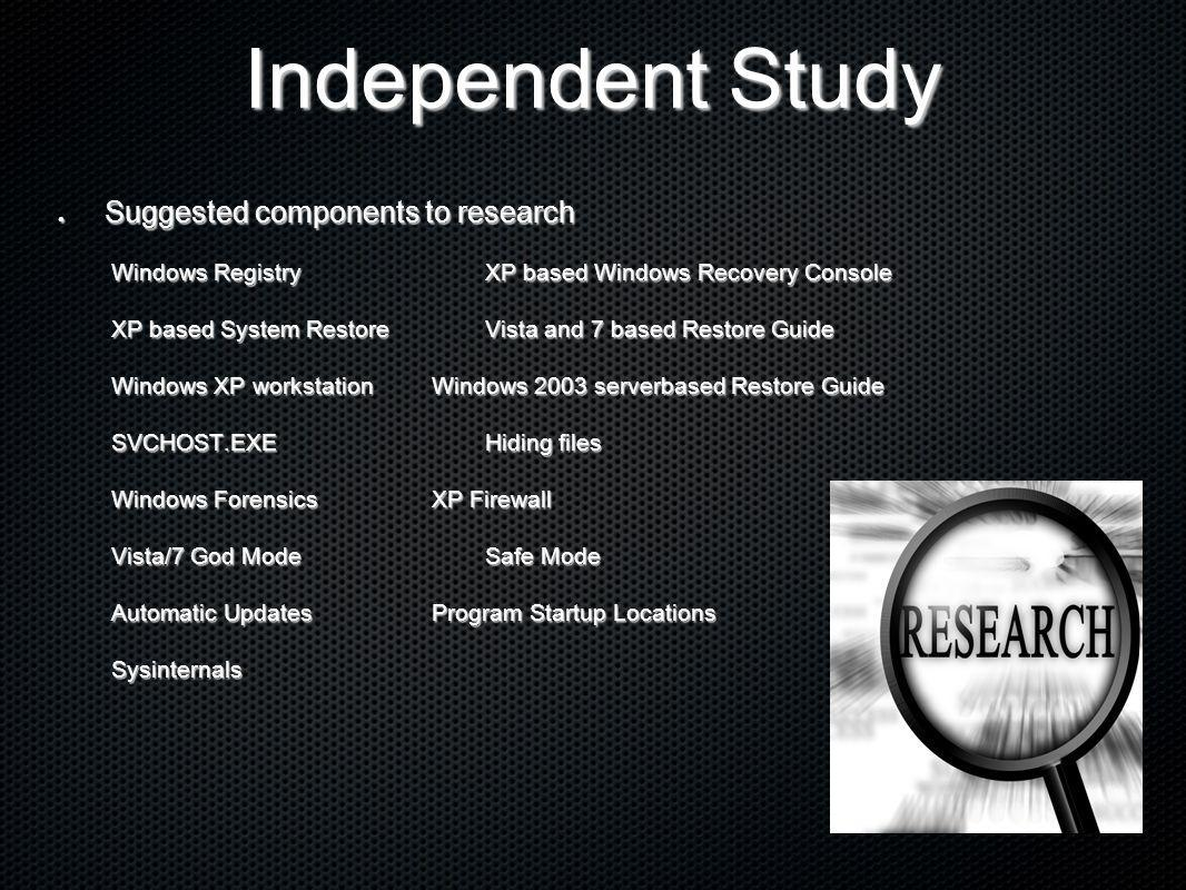 Independent Study Suggested components to research