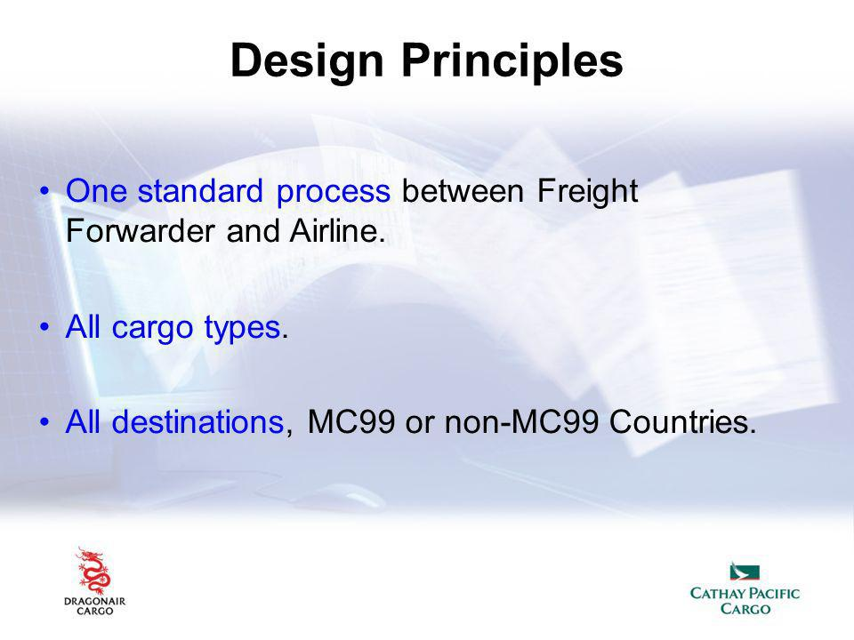 Design Principles One standard process between Freight Forwarder and Airline.