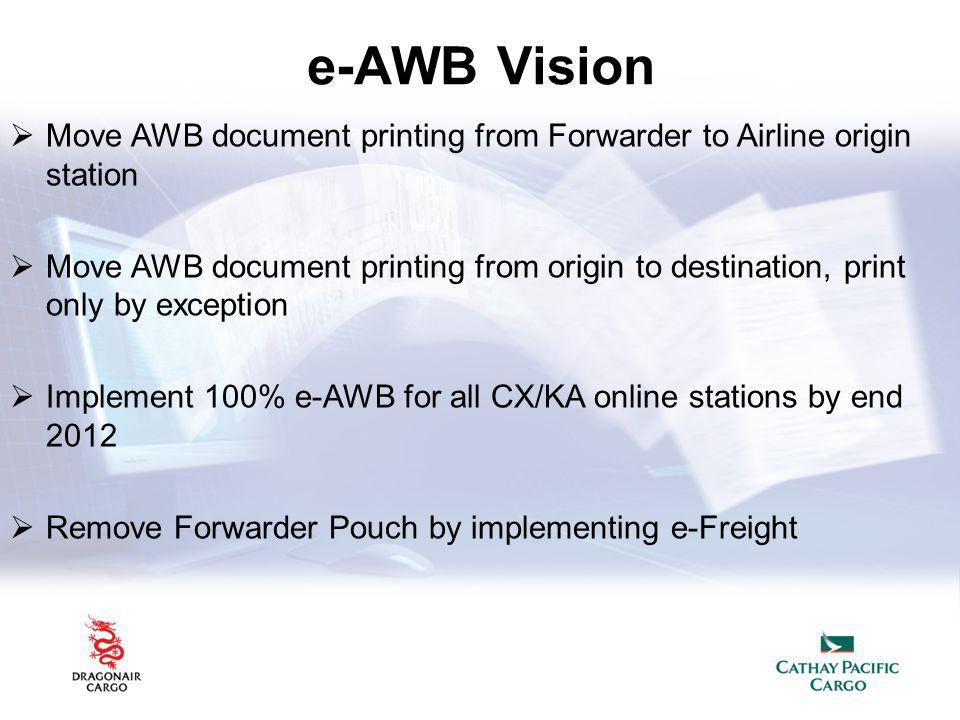 e-AWB Vision Move AWB document printing from Forwarder to Airline origin station.