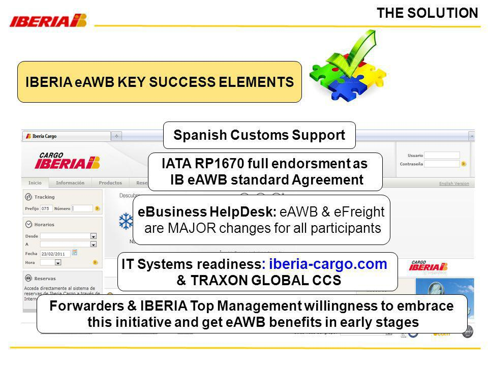 IBERIA eAWB KEY SUCCESS ELEMENTS