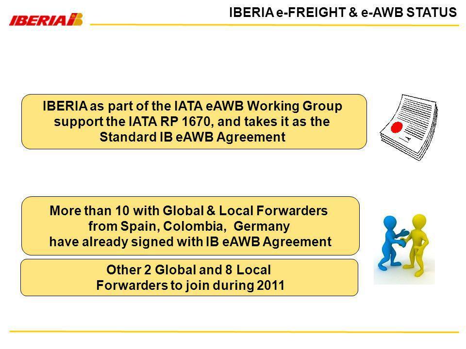 IBERIA e-FREIGHT & e-AWB STATUS