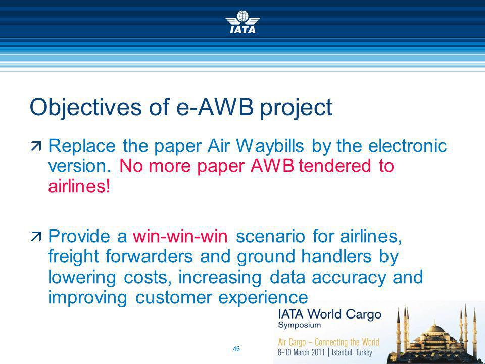 Objectives of e-AWB project