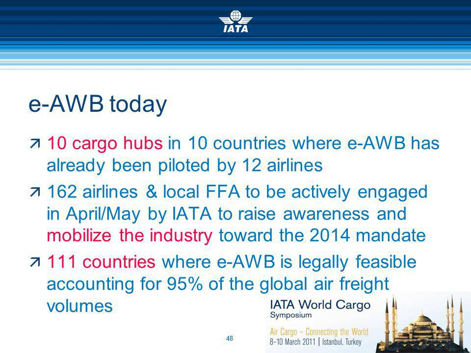 e-AWB today 10 cargo hubs in 10 countries where e-AWB has already been piloted by 12 airlines.