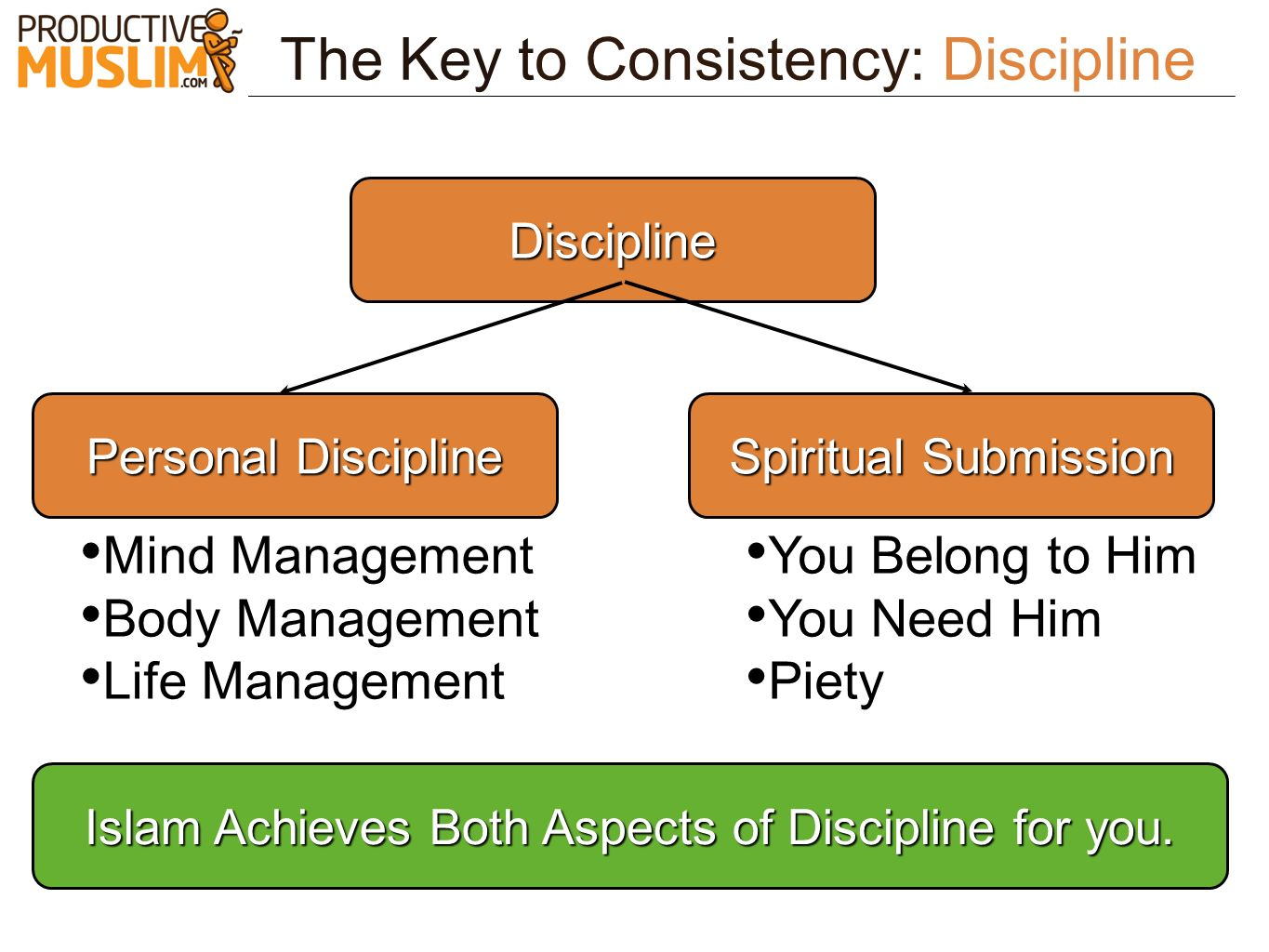The Key to Consistency: Discipline