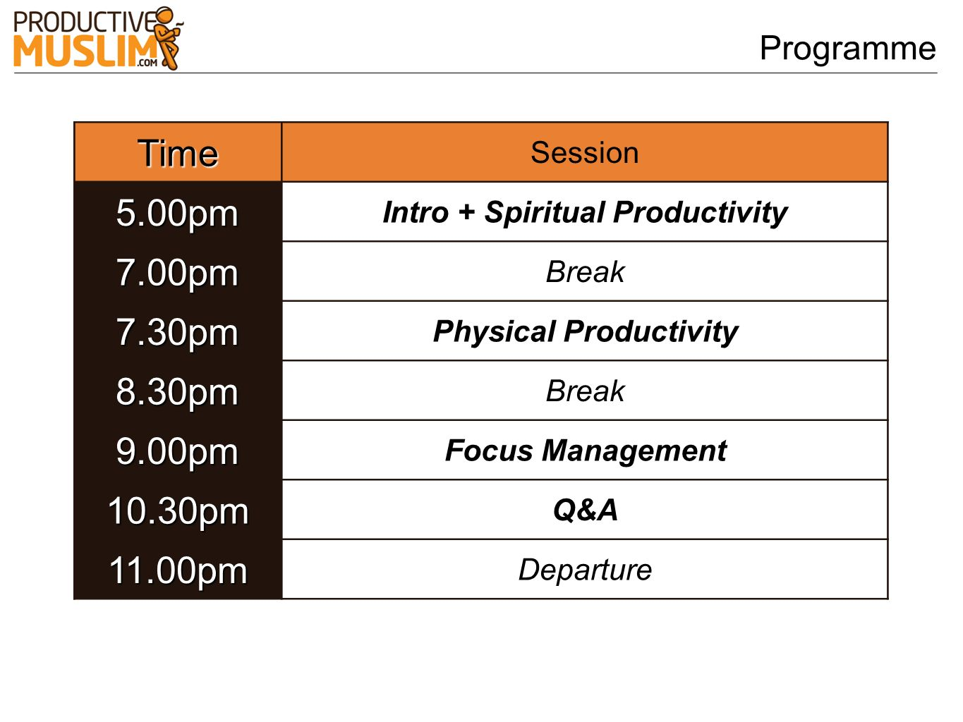 Intro + Spiritual Productivity Physical Productivity