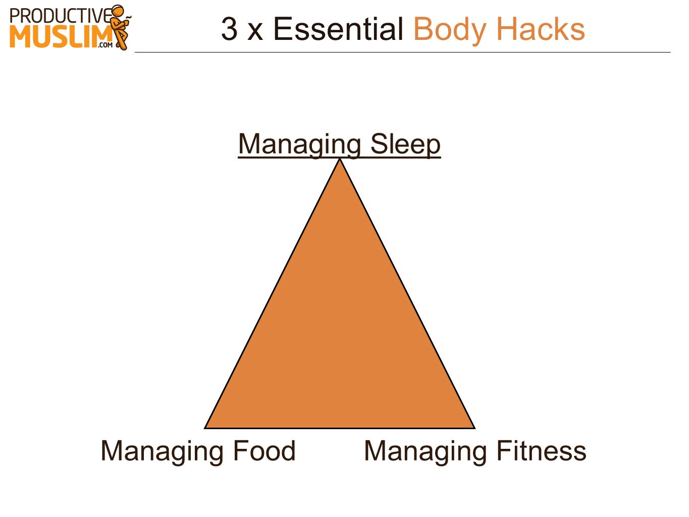 3 x Essential Body Hacks Managing Sleep Managing Food Managing Fitness