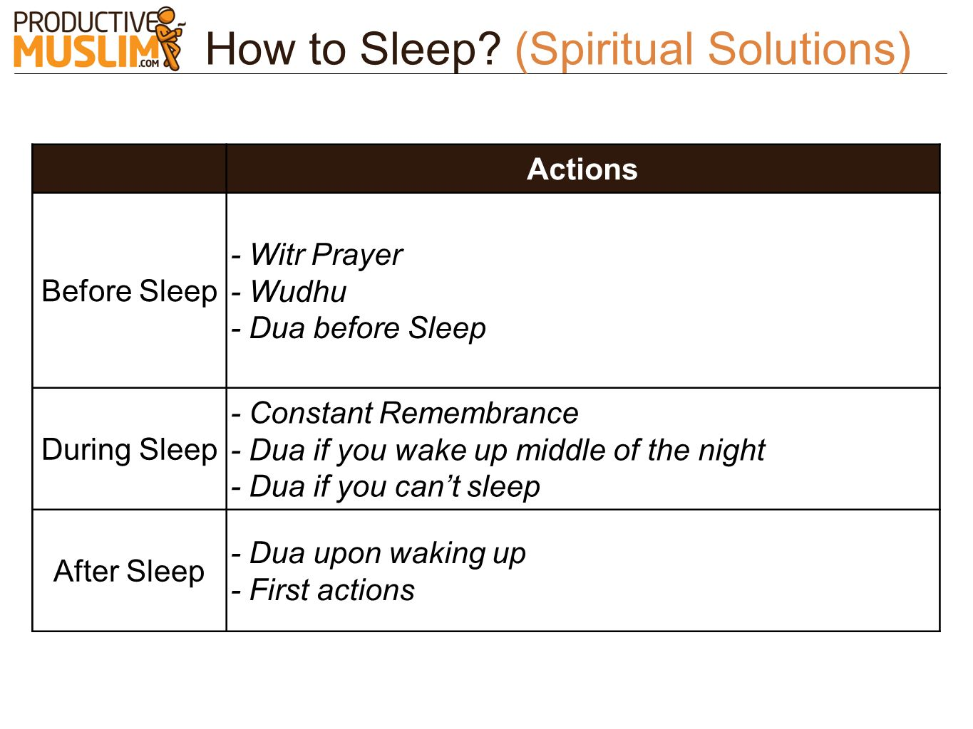 How to Sleep (Spiritual Solutions)