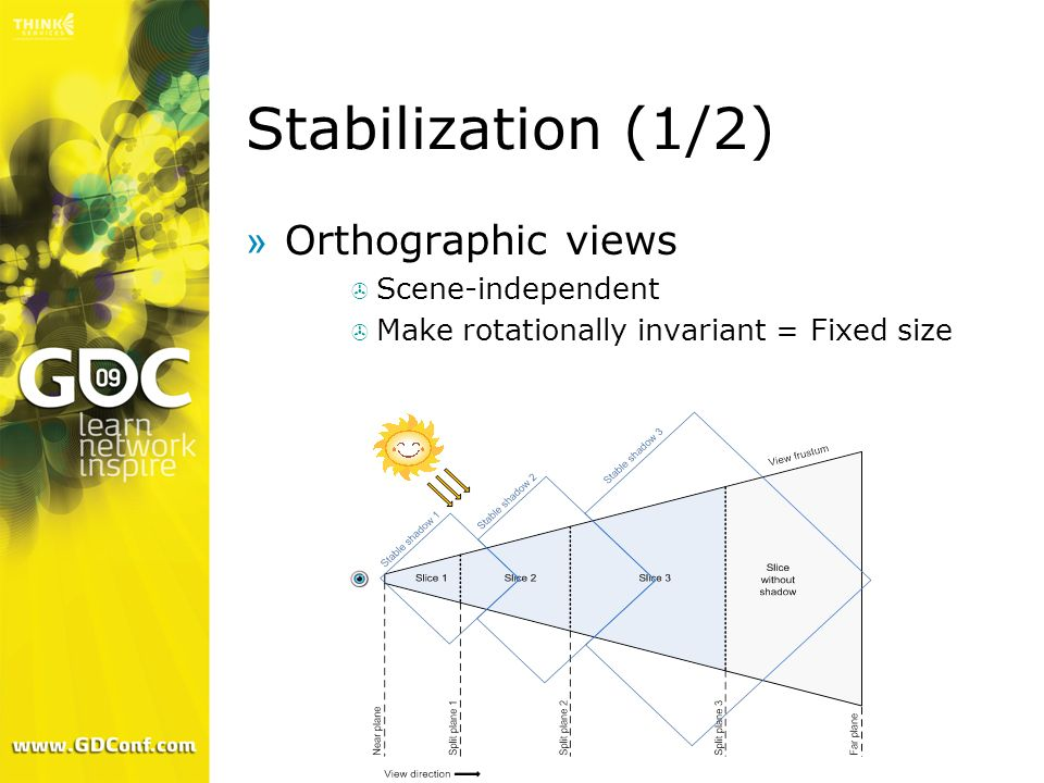 Stabilization (1/2) Orthographic views Scene-independent