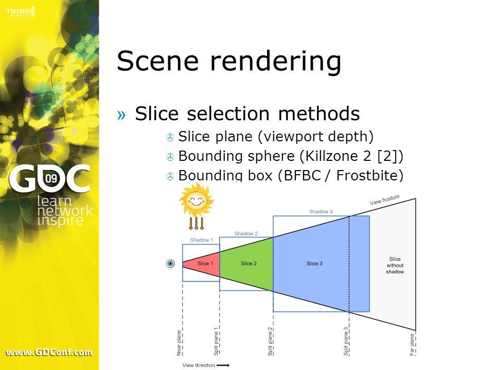Scene rendering Slice selection methods Slice plane (viewport depth)