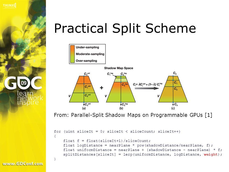 Practical Split Scheme