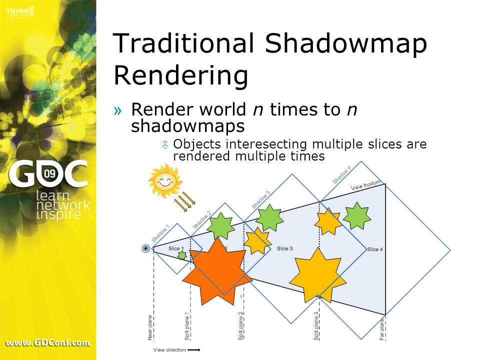 Traditional Shadowmap Rendering