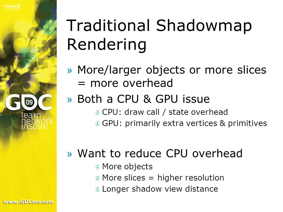 Traditional Shadowmap Rendering