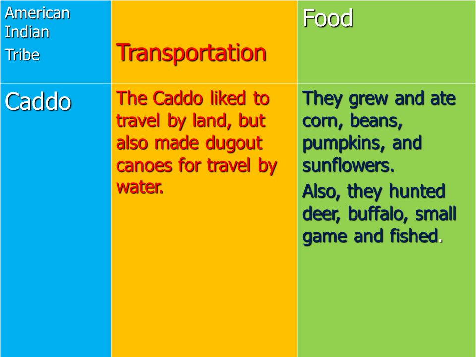 Food Transportation Caddo