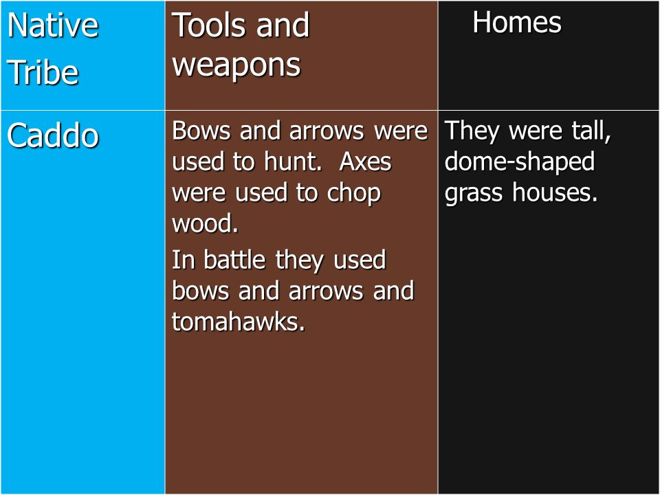 Native Tribe Tools and weapons Caddo Homes