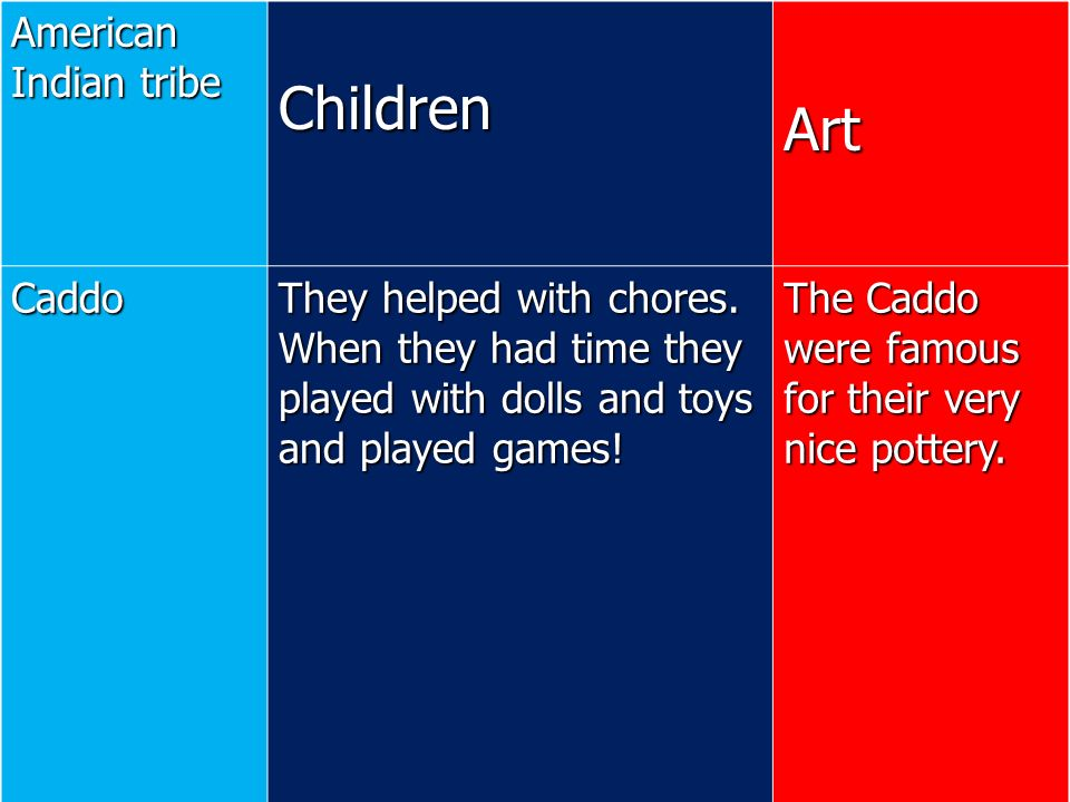 Children Art American Indian tribe Caddo
