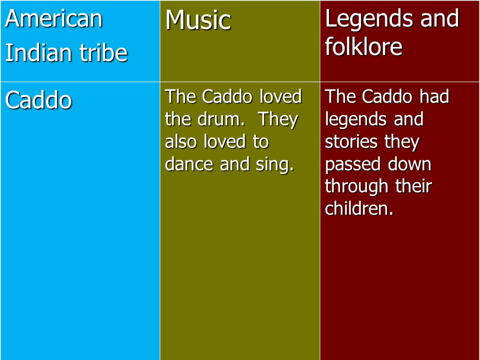 Music American Indian tribe Legends and folklore Caddo