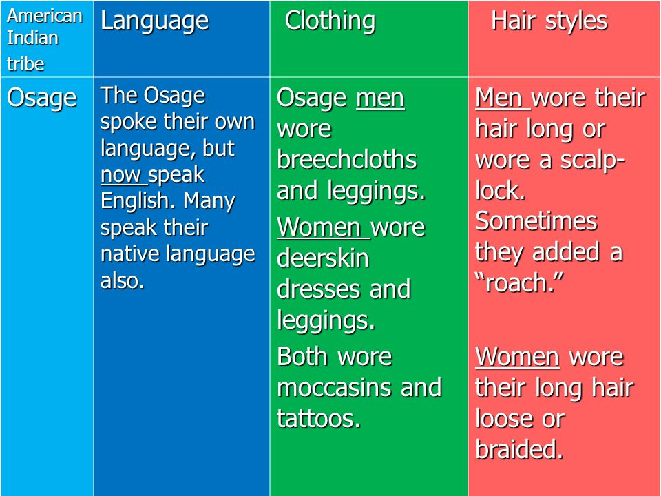 Osage men wore breechcloths and leggings.