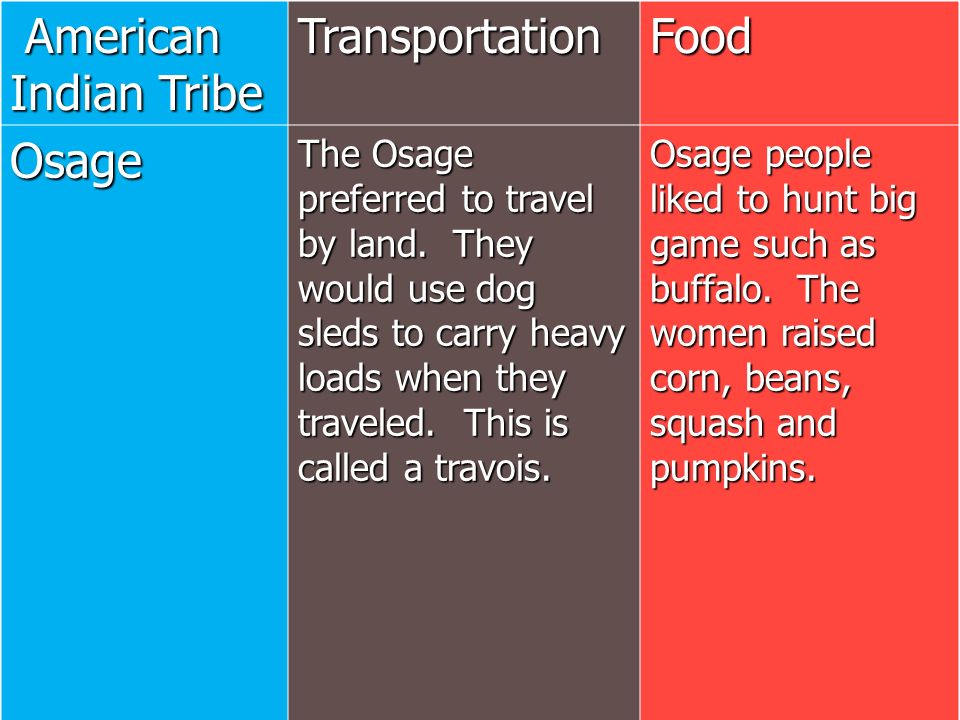 American Indian Tribe Transportation Food Osage