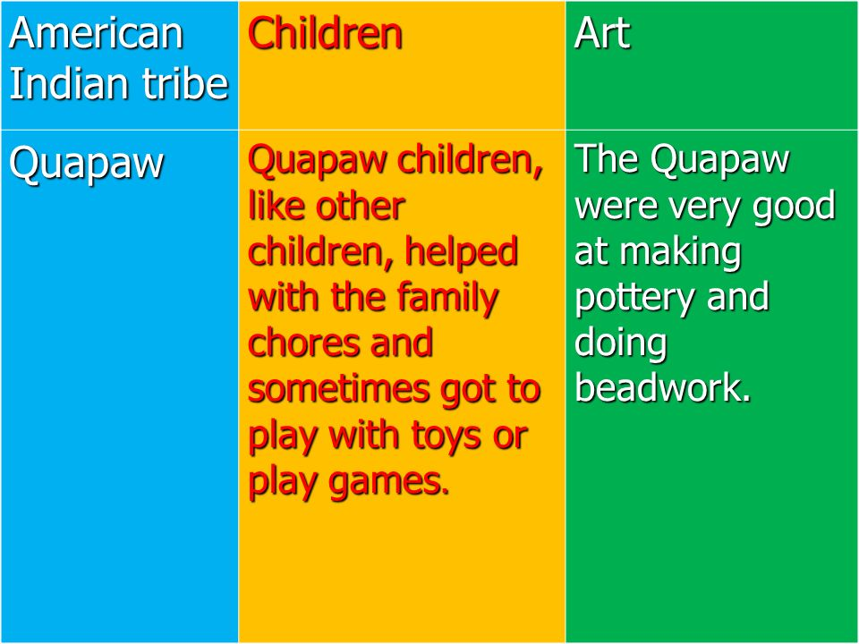 American Indian tribe Children Art Quapaw