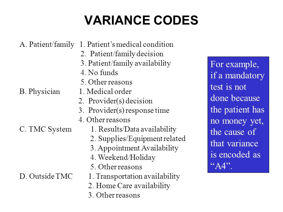 VARIANCE CODES A. Patient/family 1. Patient's medical condition. 2. Patient/family decision. 3. Patient/family availability.