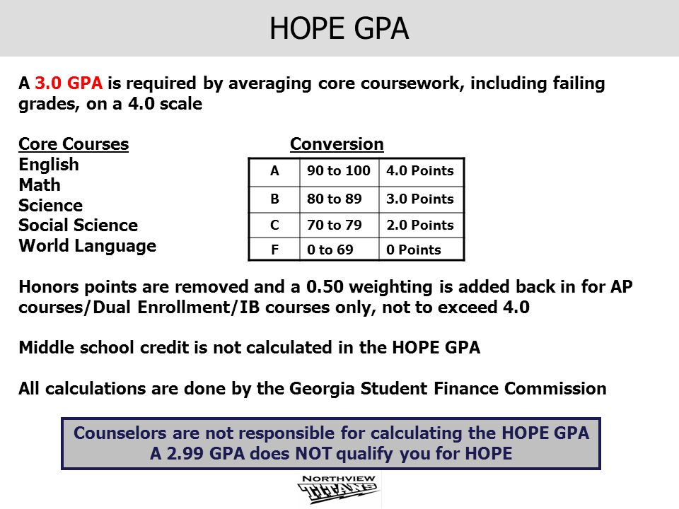 HOPE GPA A 3.0 GPA is required by averaging core coursework, including failing grades, on a 4.0 scale.
