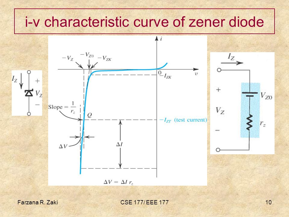 i-v characteristic curve of zener diode