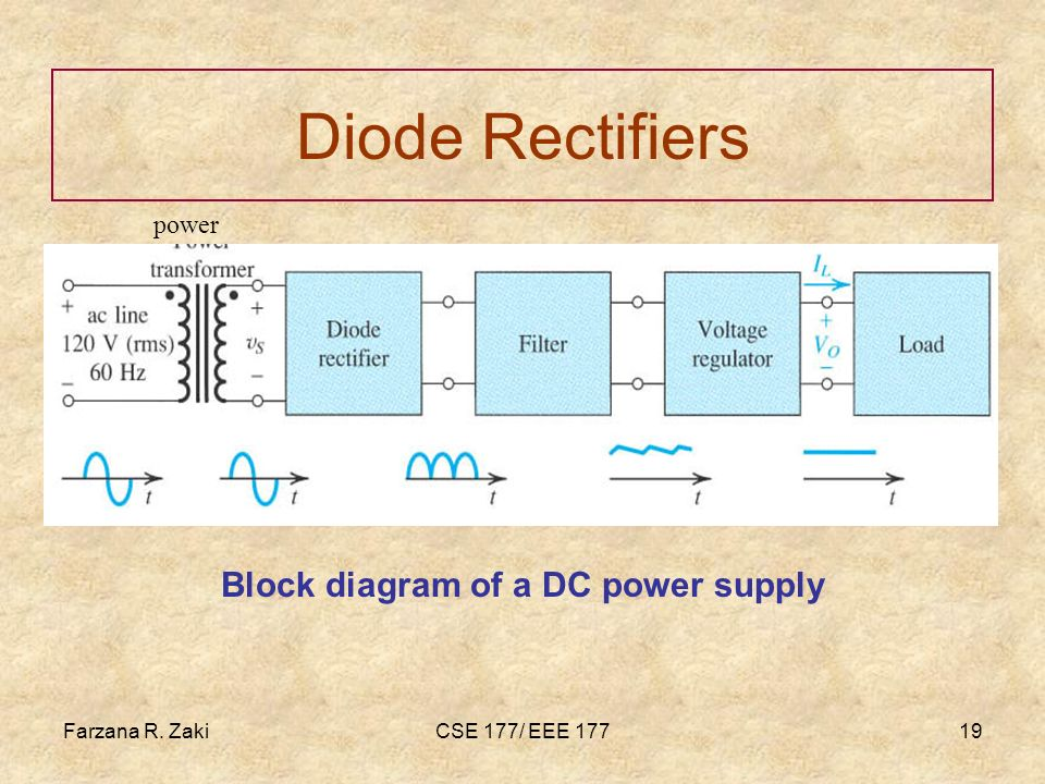 Block diagram of a DC power supply