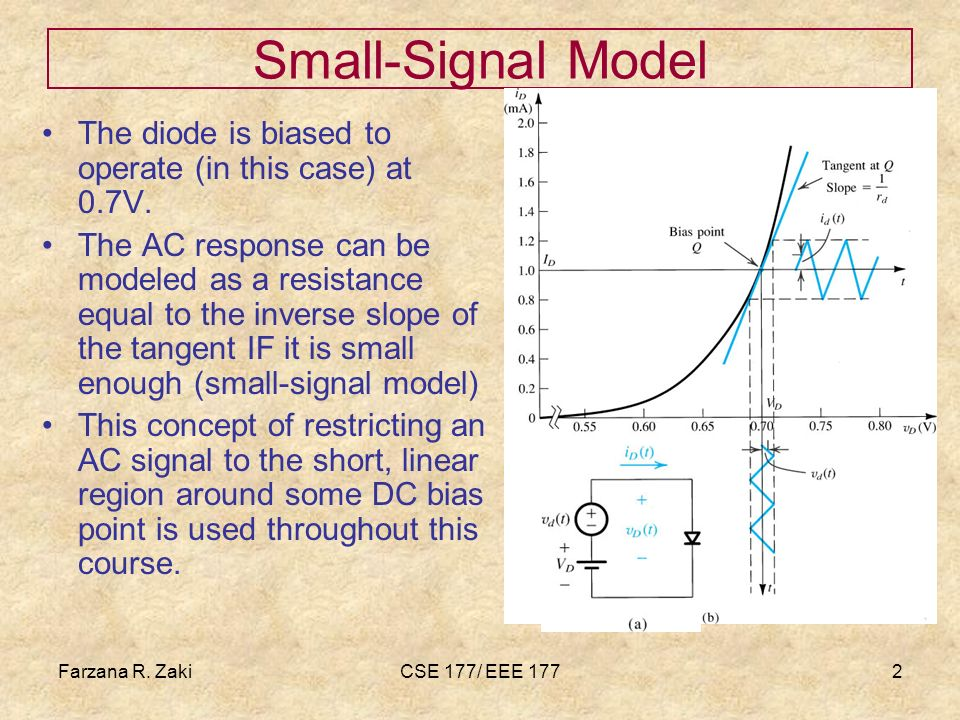 Farzana Rahmat zaki Small-Signal Model. The diode is biased to operate (in this case) at 0.7V.