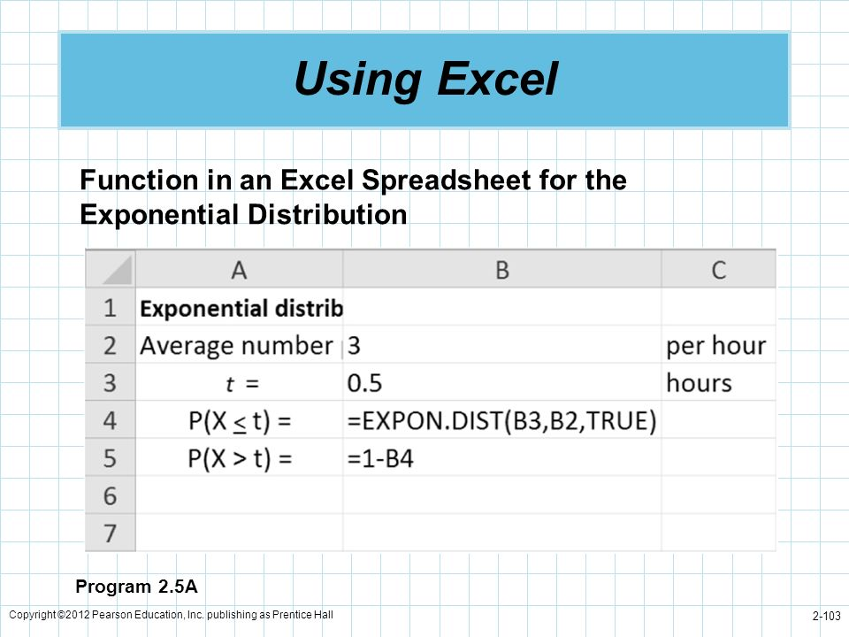 Using Excel Function in an Excel Spreadsheet for the Exponential Distribution. Program 2.5A.
