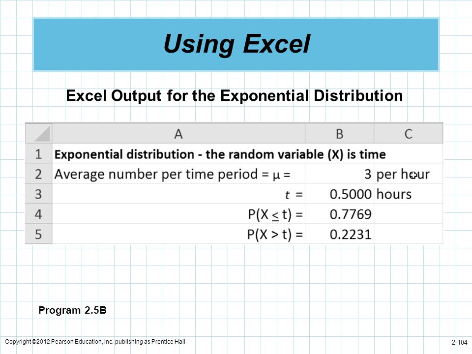 Using Excel Excel Output for the Exponential Distribution Program 2.5B