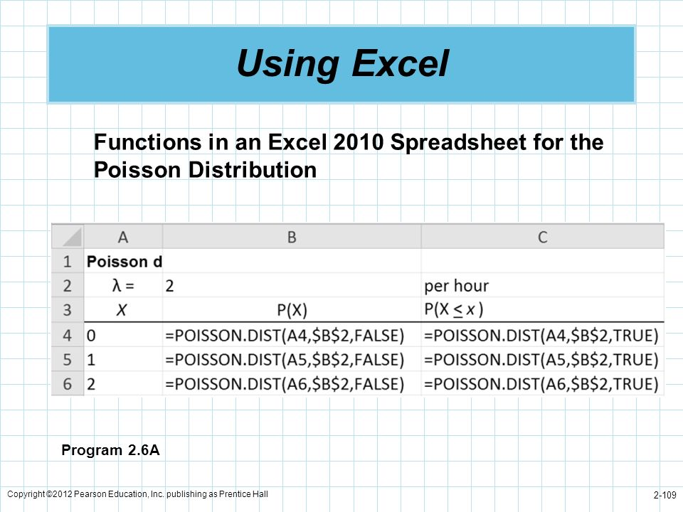 Using Excel Functions in an Excel 2010 Spreadsheet for the Poisson Distribution. Program 2.6A.