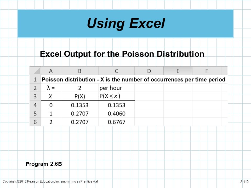 Using Excel Excel Output for the Poisson Distribution Program 2.6B