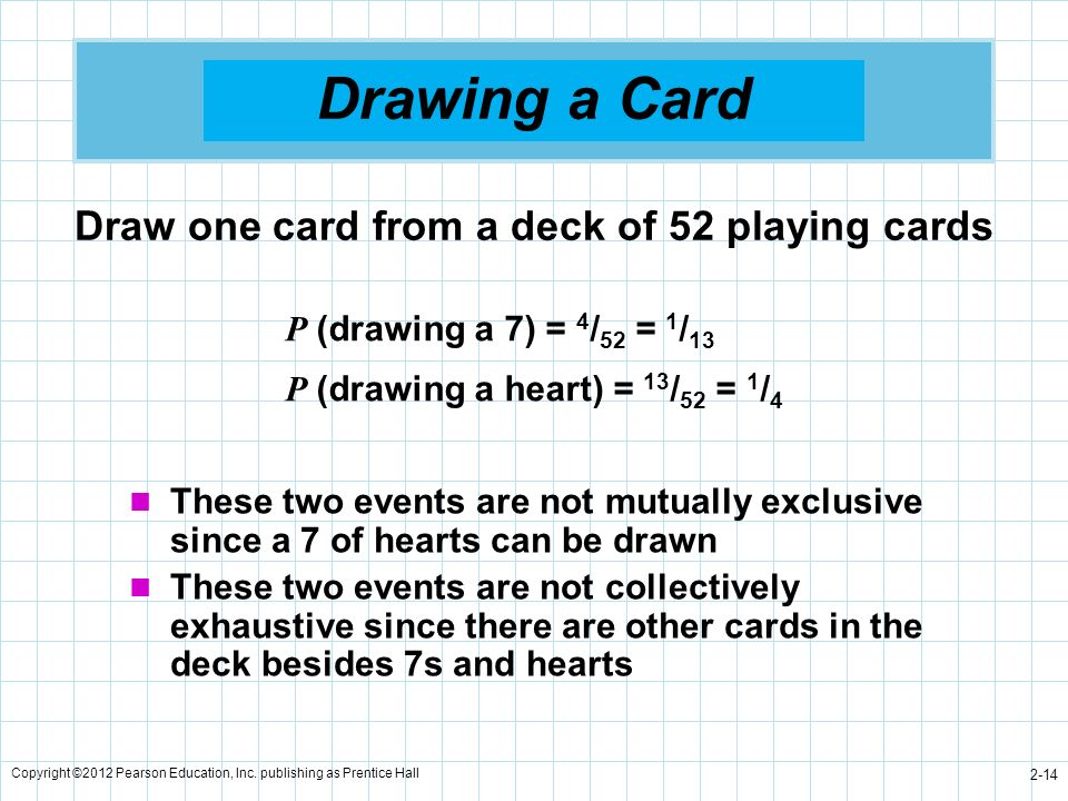 Drawing a Card Draw one card from a deck of 52 playing cards