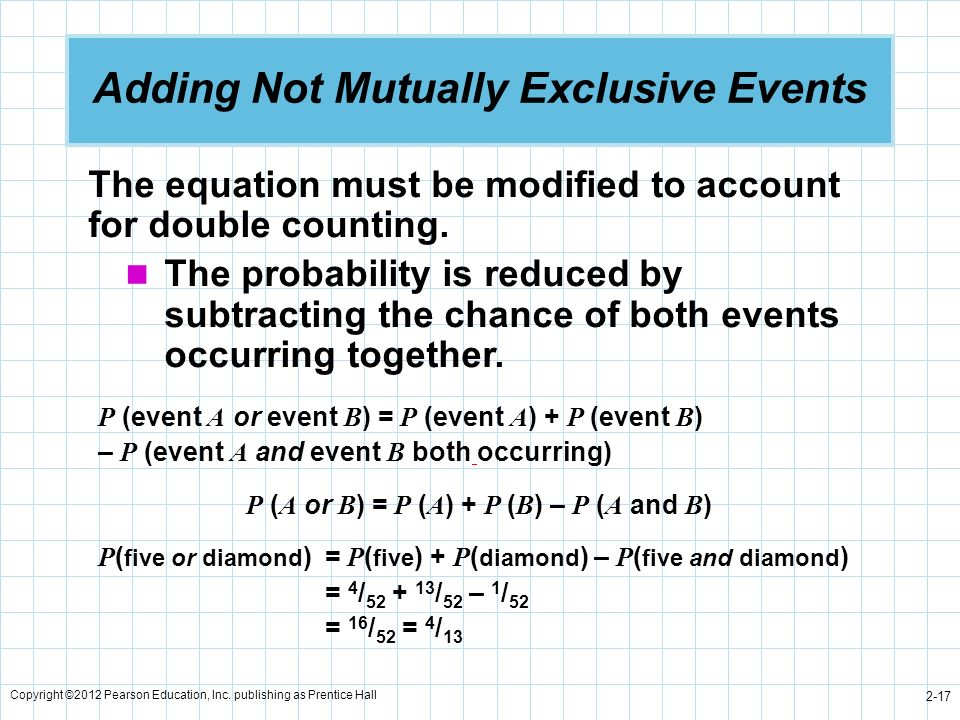 Adding Not Mutually Exclusive Events