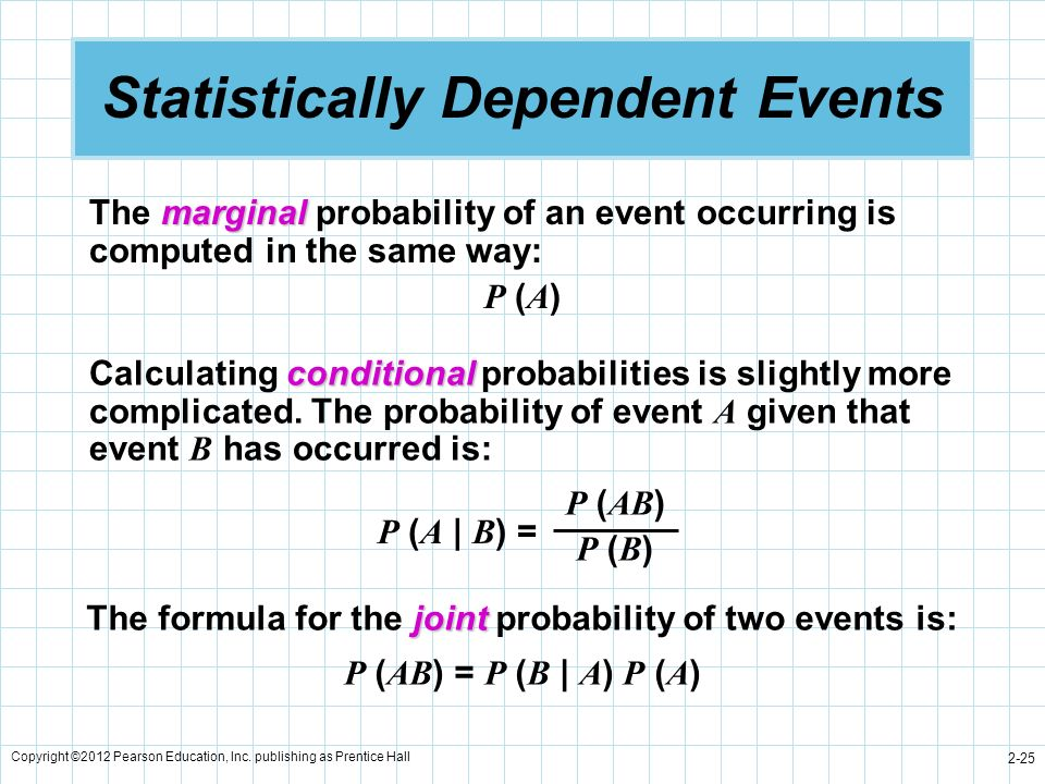 Statistically Dependent Events