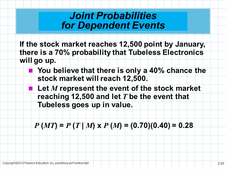 Joint Probabilities for Dependent Events