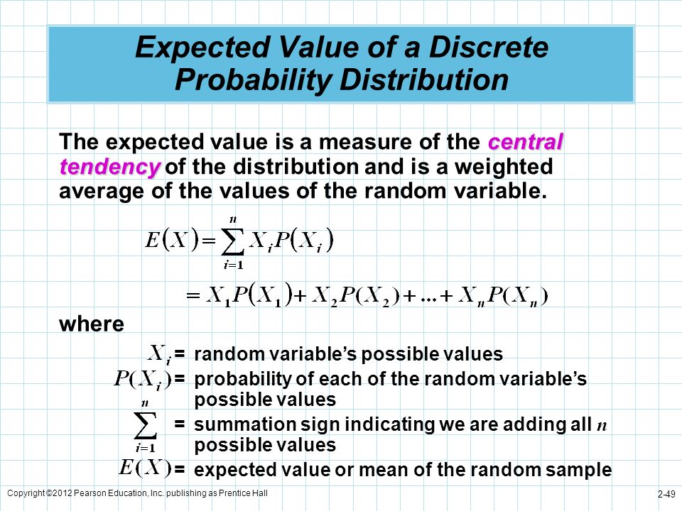 Expected Value of a Discrete Probability Distribution