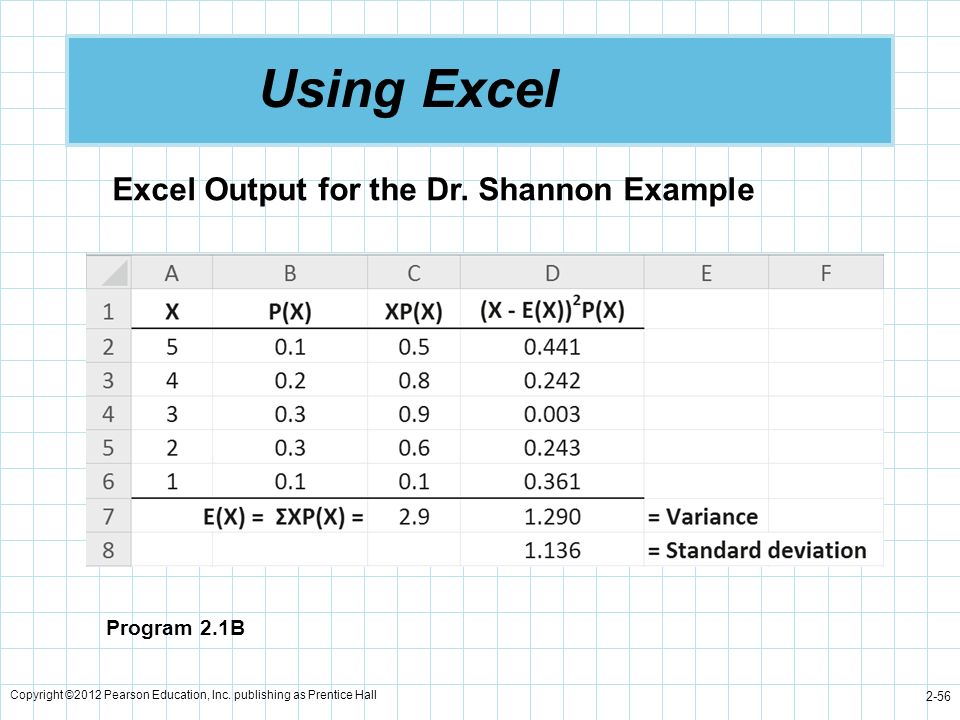 Using Excel Excel Output for the Dr. Shannon Example Program 2.1B