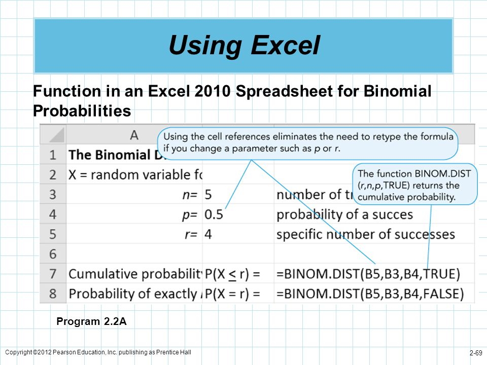 Using Excel Function in an Excel 2010 Spreadsheet for Binomial Probabilities. Program 2.2A.