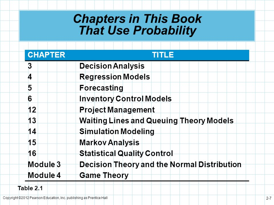 Chapters in This Book That Use Probability
